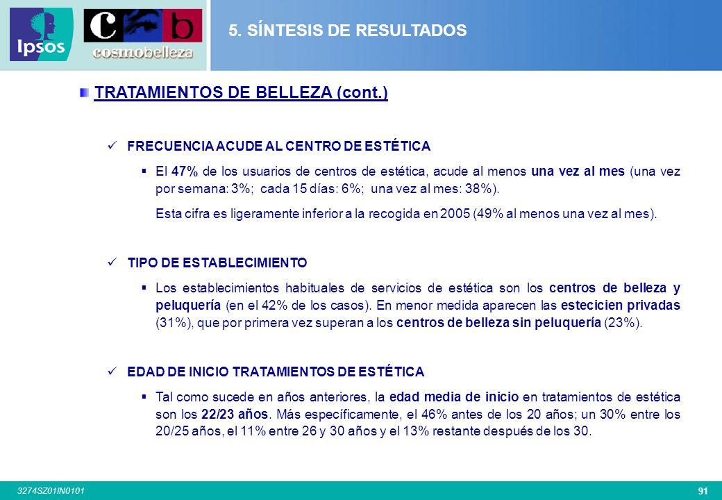 5. SÍNTESIS DE RESULTADOS