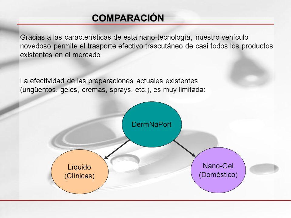 COMPARACIÓN Gracias a las características de esta nano-tecnología, nuestro vehículo.