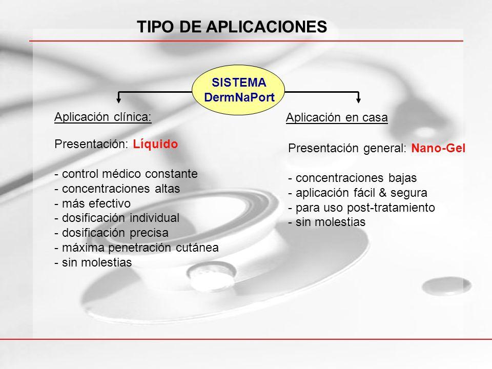 TIPO DE APLICACIONES SISTEMA DermNaPort Aplicación clínica: