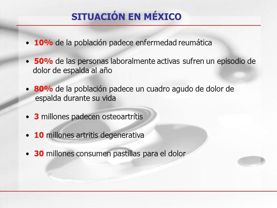 SITUACIÓN EN MÉXICO 10% de la población padece enfermedad reumática