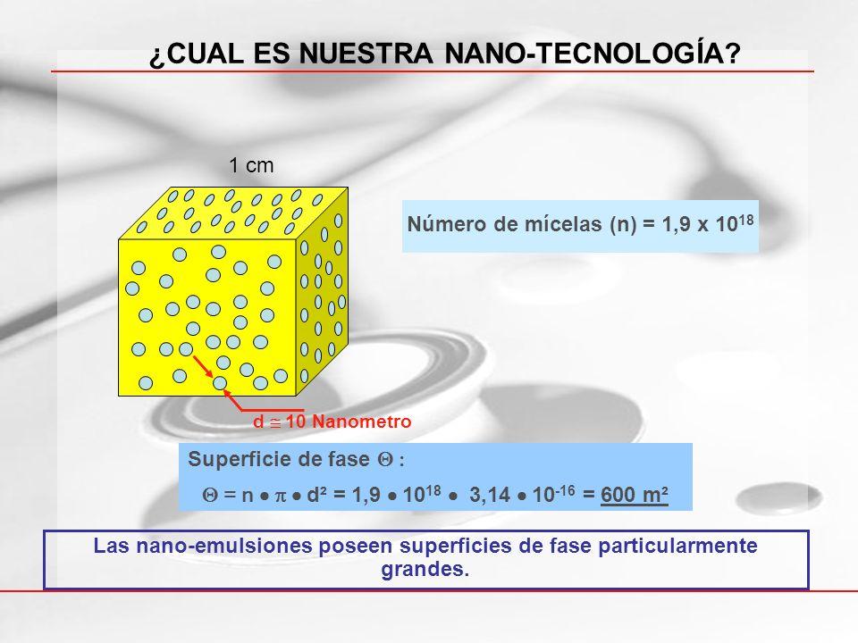 ¿CUAL ES NUESTRA NANO-TECNOLOGÍA Número de mícelas (n) = 1,9 x 1018