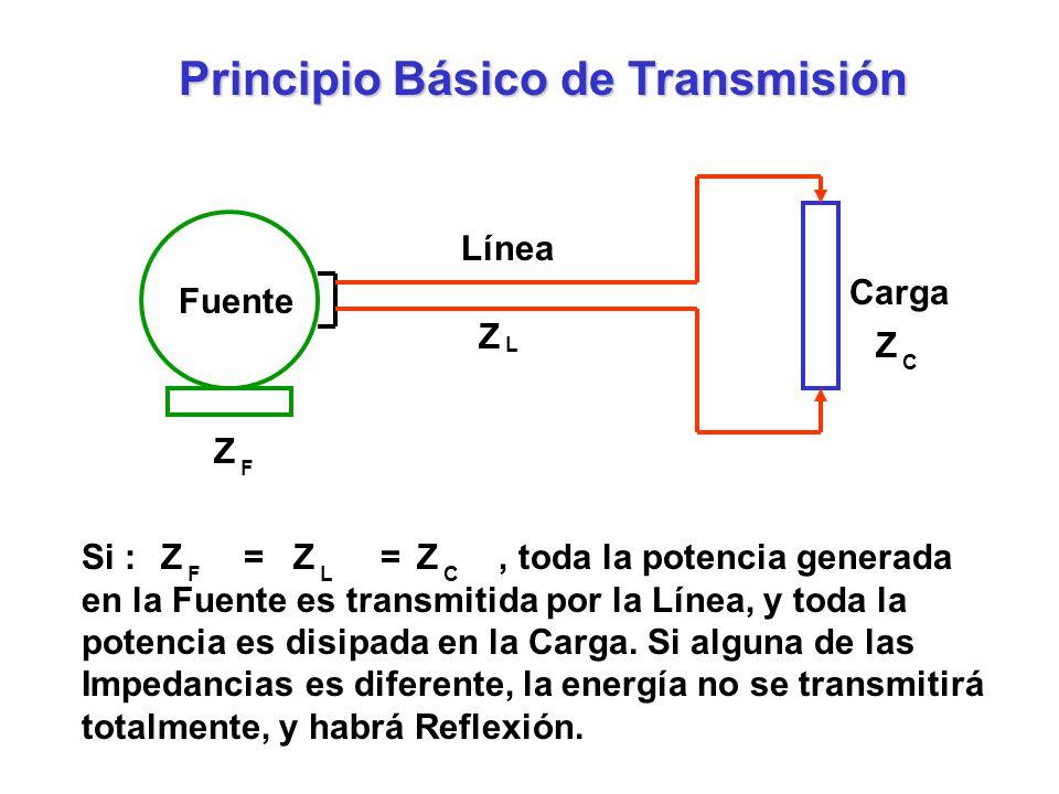 Principio Básico de Transmisión