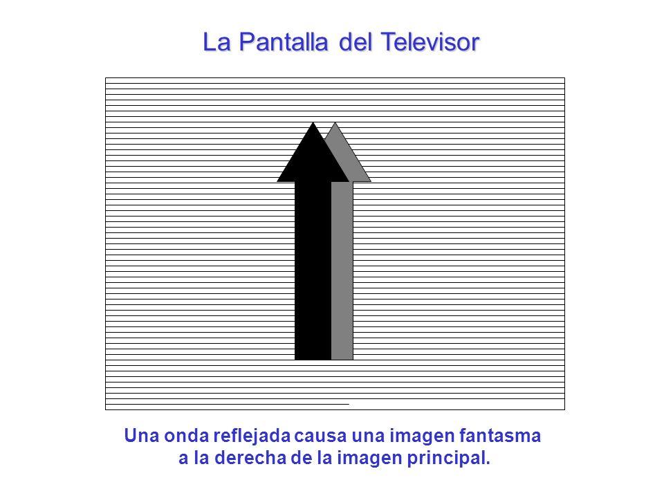 La Pantalla del Televisor