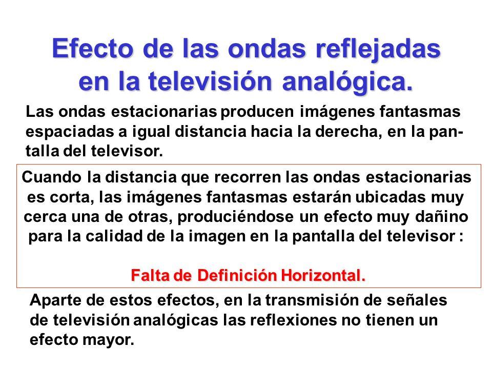 Efecto de las ondas reflejadas en la televisión analógica.