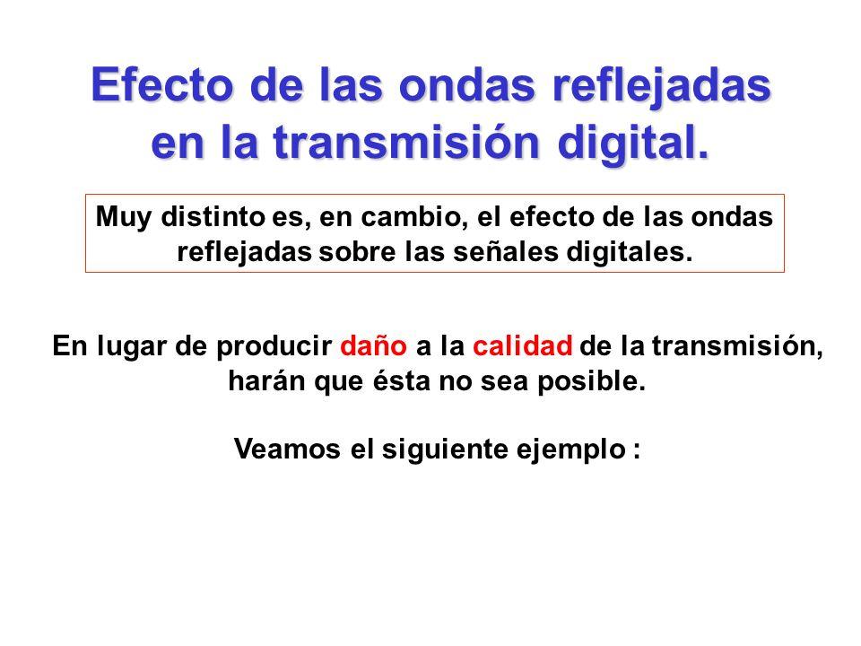 Efecto de las ondas reflejadas en la transmisión digital.
