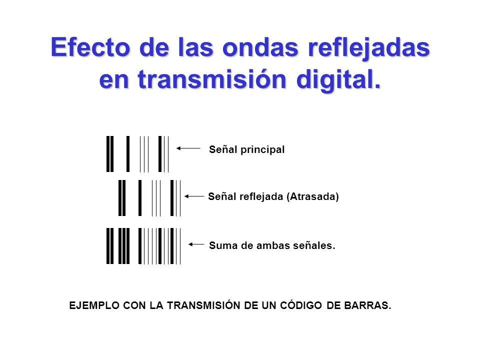 Efecto de las ondas reflejadas en transmisión digital.