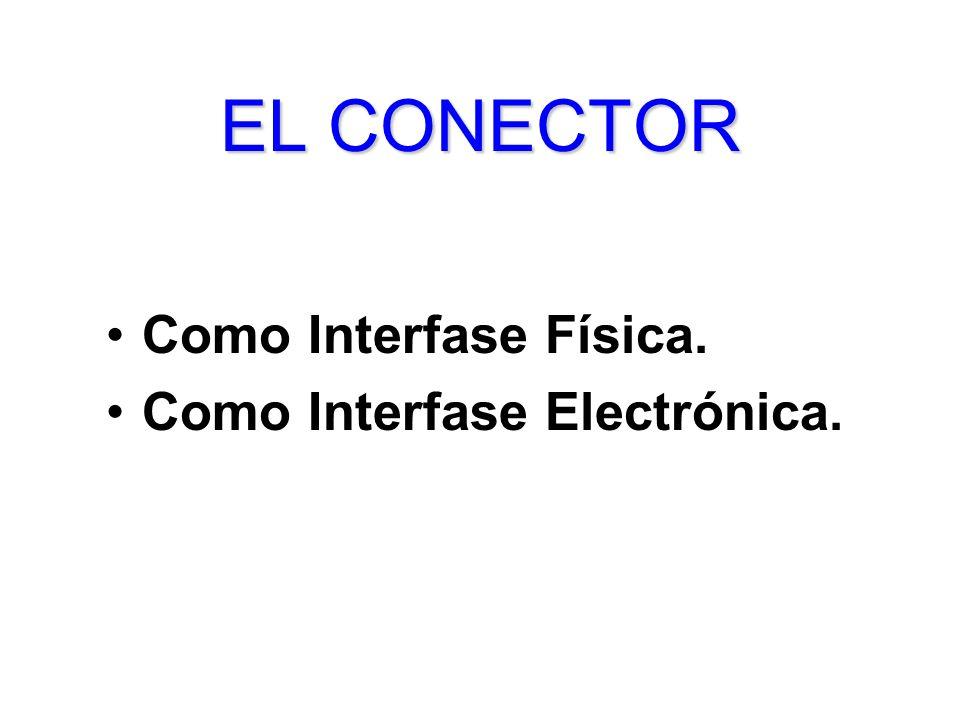 EL CONECTOR Como Interfase Física. Como Interfase Electrónica.