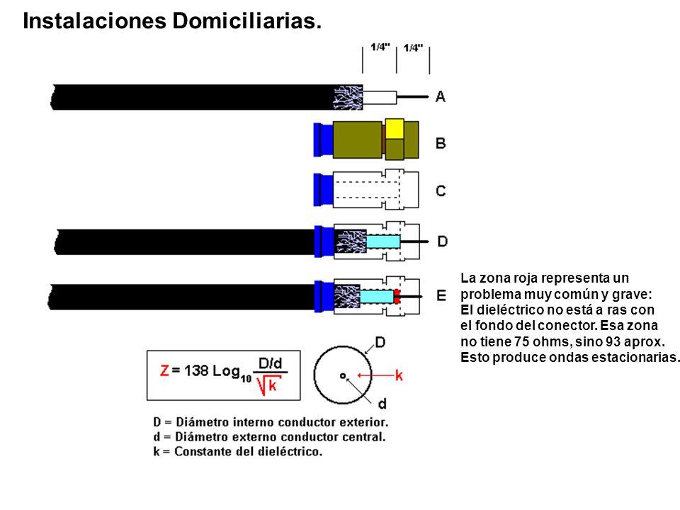 Instalaciones Domiciliarias.