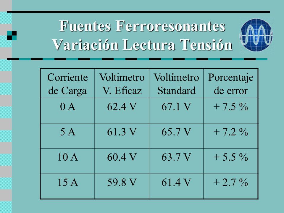 Fuentes Ferroresonantes Variación Lectura Tensión