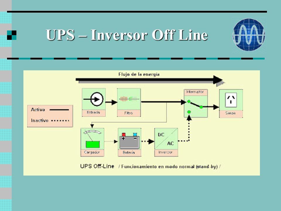 UPS – Inversor Off Line