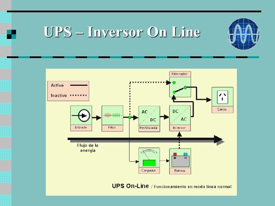 UPS – Inversor On Line