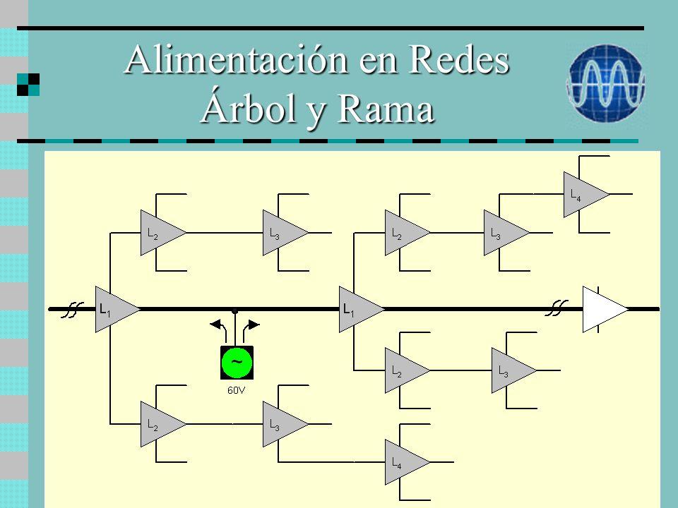 Alimentación en Redes Árbol y Rama