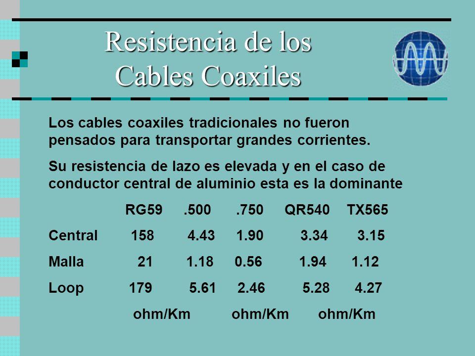 Resistencia de los Cables Coaxiles