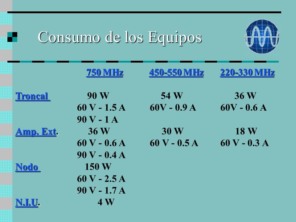 Consumo de los Equipos 750 MHz 450-550 MHz 220-330 MHz