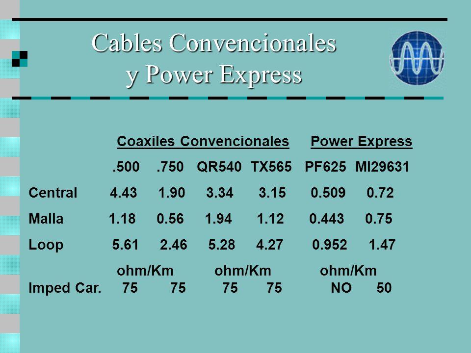 Cables Convencionales y Power Express