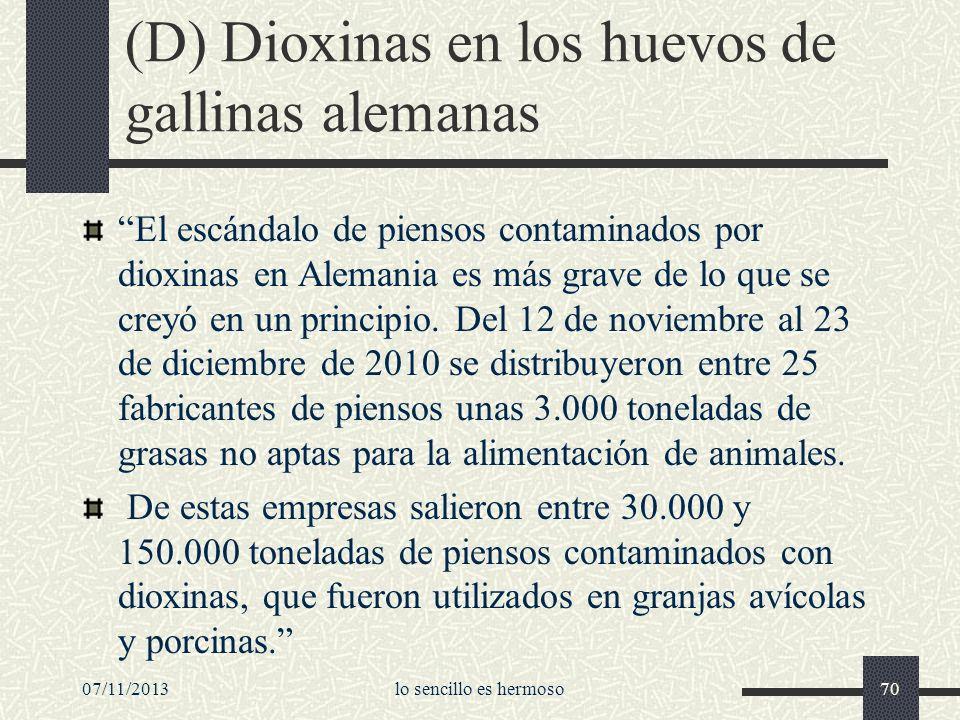 (D) Dioxinas en los huevos de gallinas alemanas