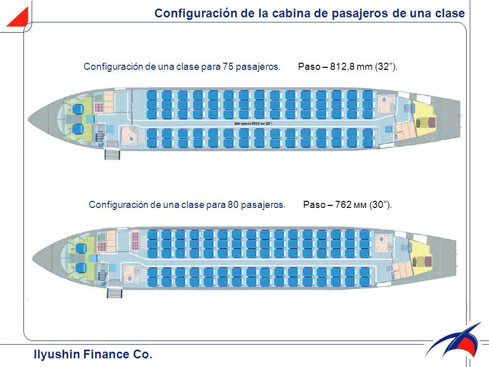 Configuración de la cabina de pasajeros de una clase