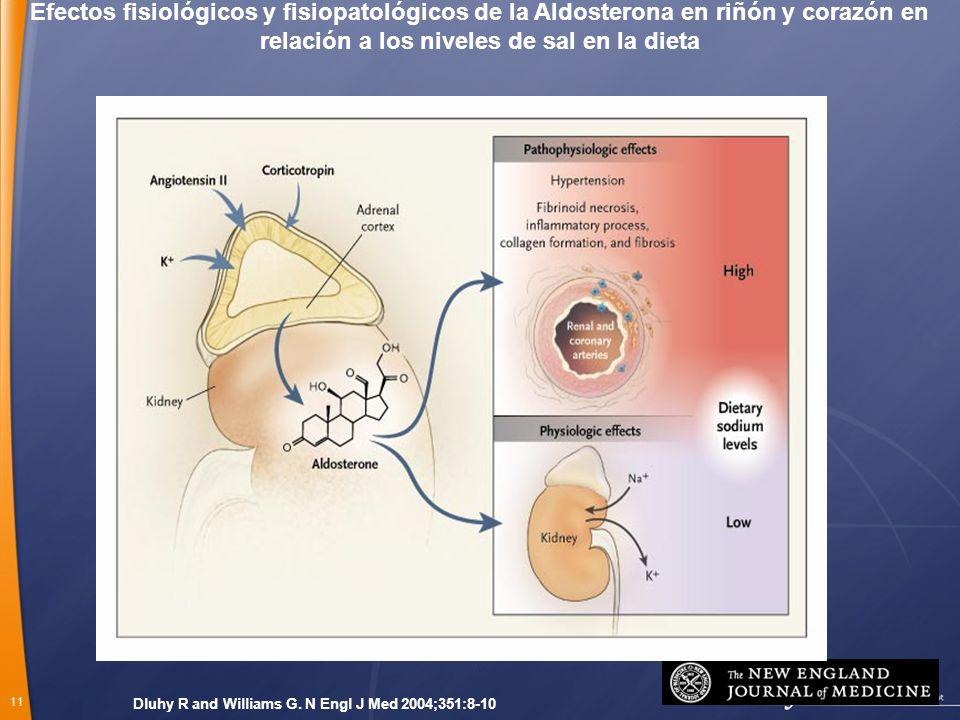 Efectos fisiológicos y fisiopatológicos de la Aldosterona en riñón y corazón en relación a los niveles de sal en la dieta
