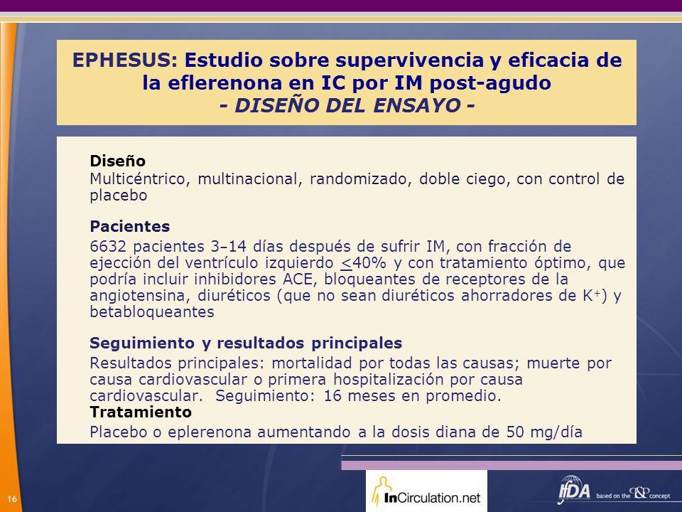 EPHESUS: Estudio sobre supervivencia y eficacia de la eflerenona en IC por IM post-agudo - DISEÑO DEL ENSAYO -