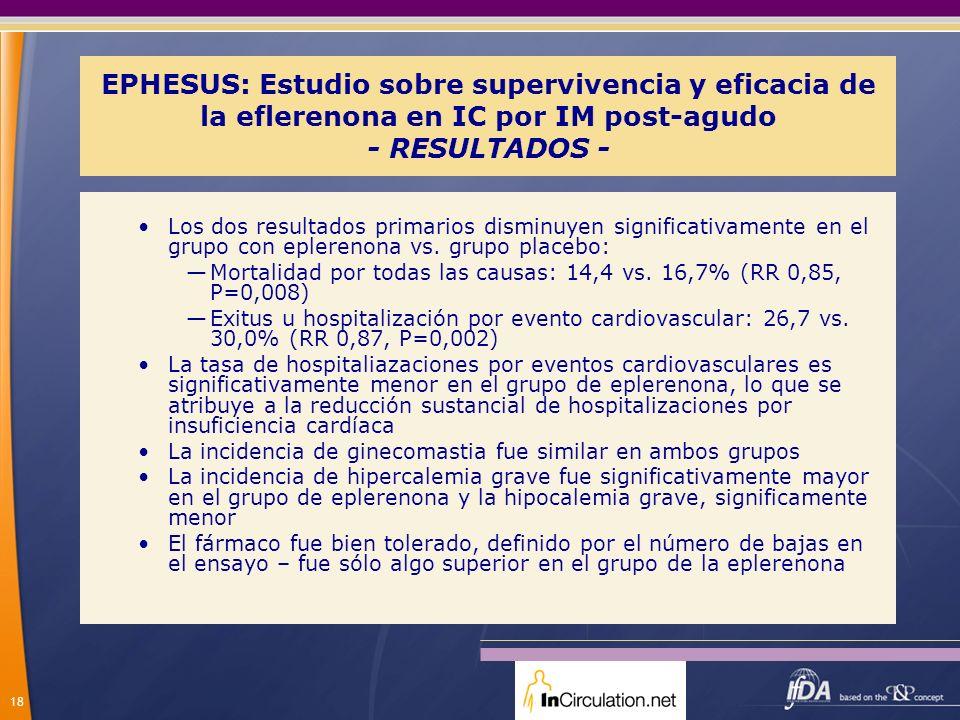 EPHESUS: Estudio sobre supervivencia y eficacia de la eflerenona en IC por IM post-agudo - RESULTADOS -