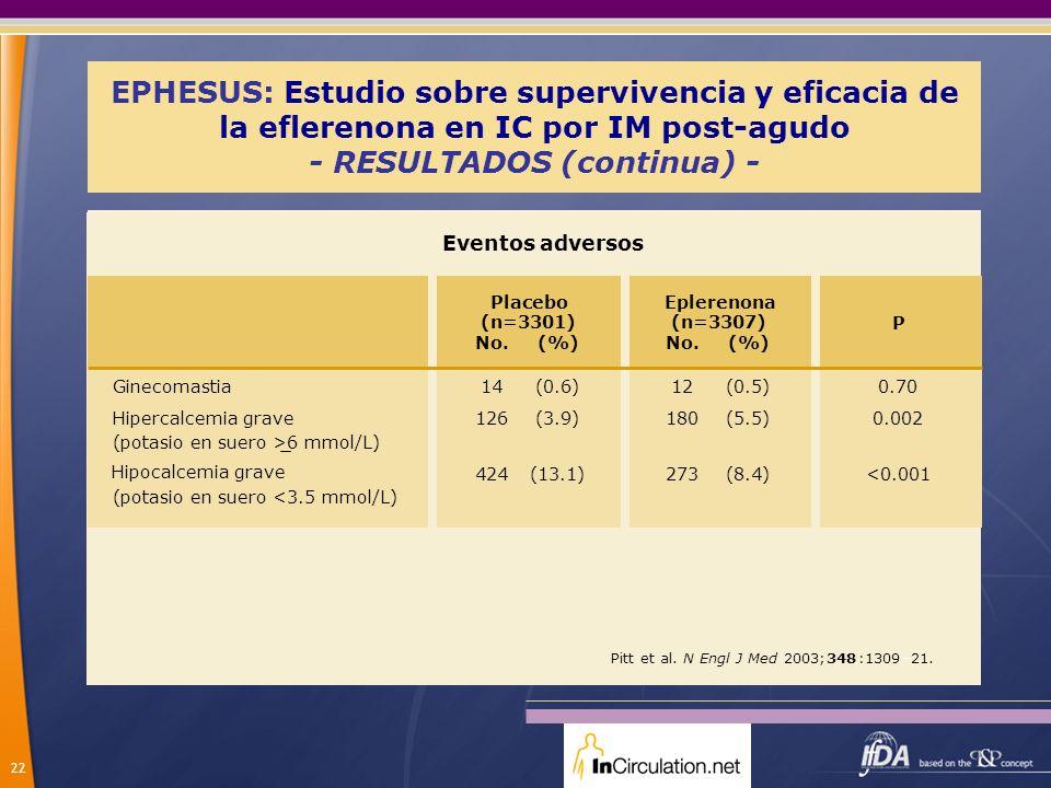 EPHESUS: Estudio sobre supervivencia y eficacia de la eflerenona en IC por IM post-agudo - RESULTADOS (continua) -