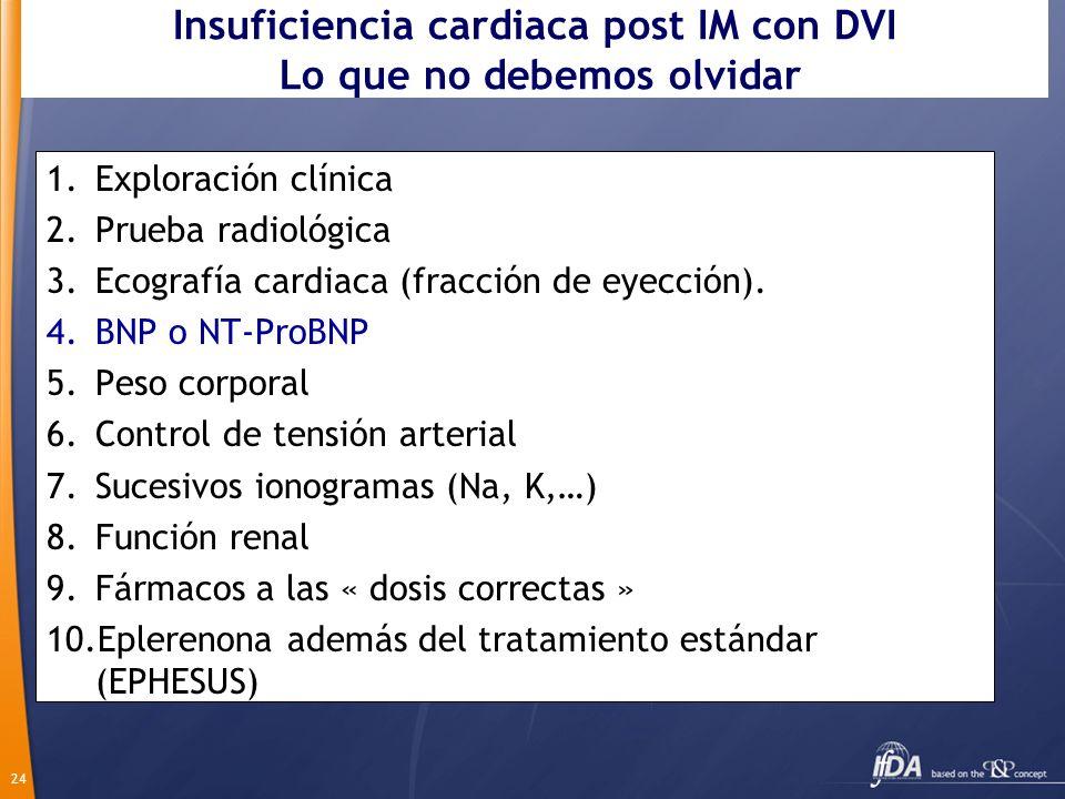 Insuficiencia cardiaca post IM con DVI Lo que no debemos olvidar