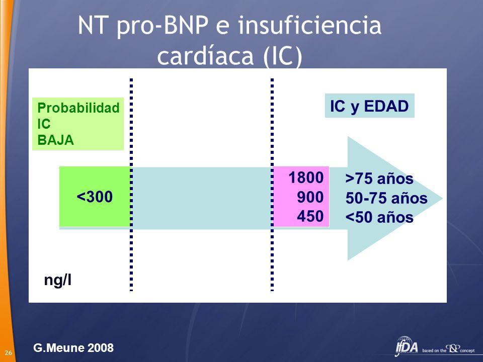 NT pro-BNP e insuficiencia cardíaca (IC)