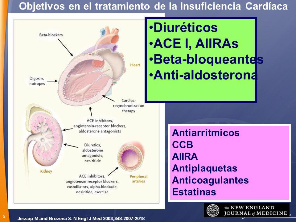 Objetivos en el tratamiento de la Insuficiencia Cardíaca