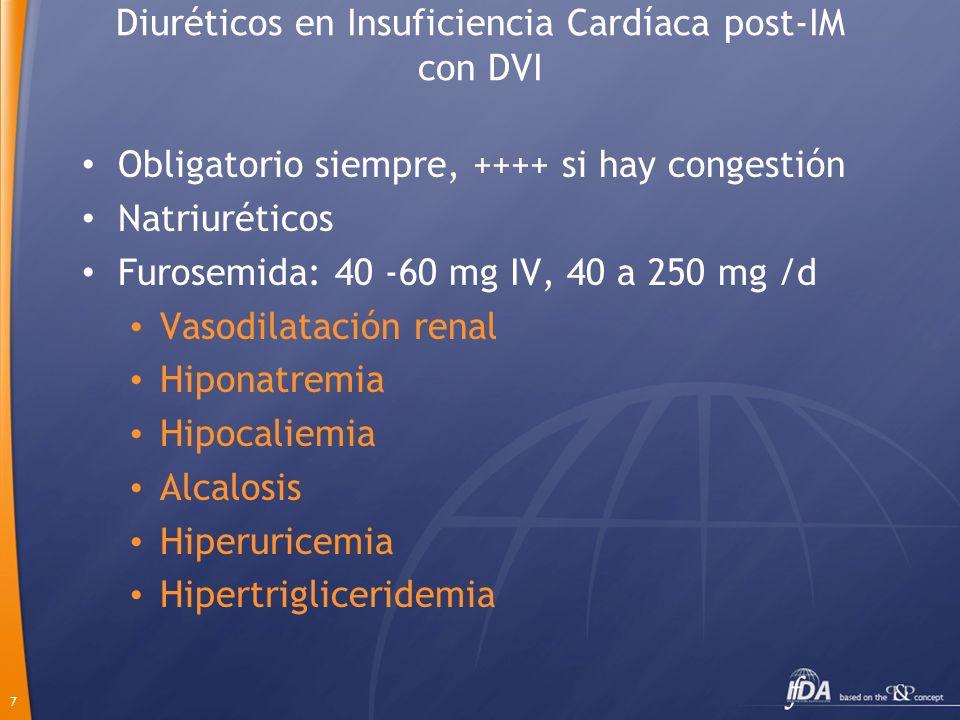 Diuréticos en Insuficiencia Cardíaca post-IM con DVI