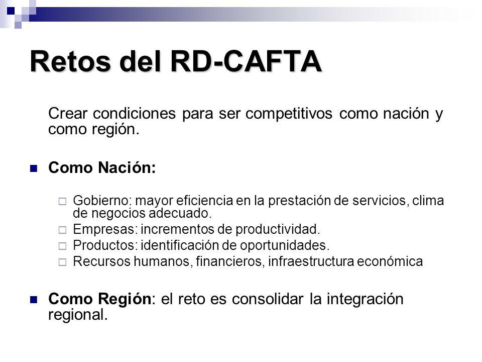 Retos del RD-CAFTA Crear condiciones para ser competitivos como nación y como región. Como Nación: