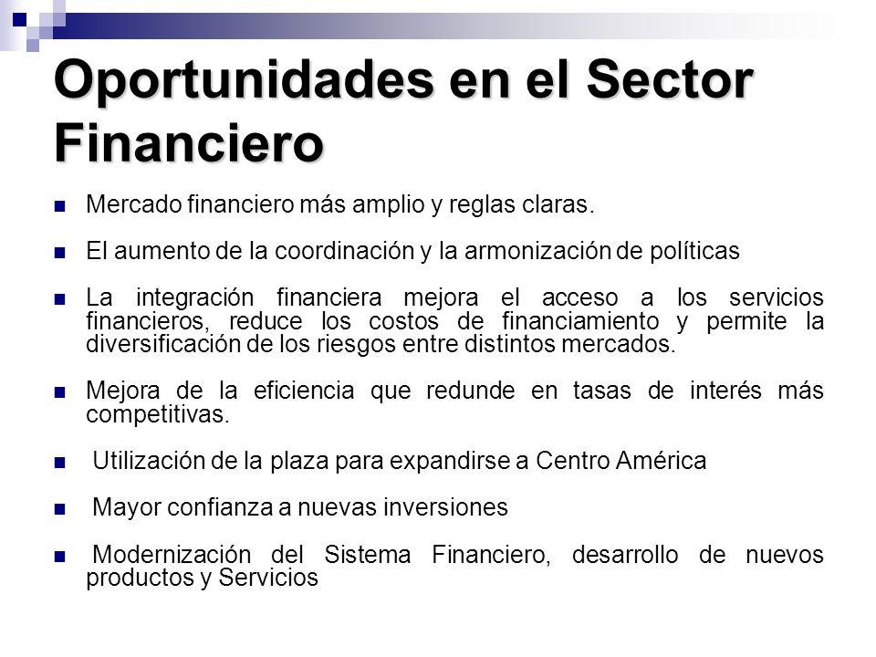 Oportunidades en el Sector Financiero