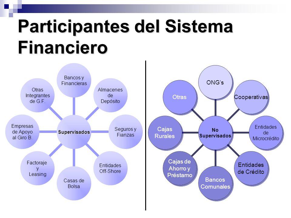 Participantes del Sistema Financiero