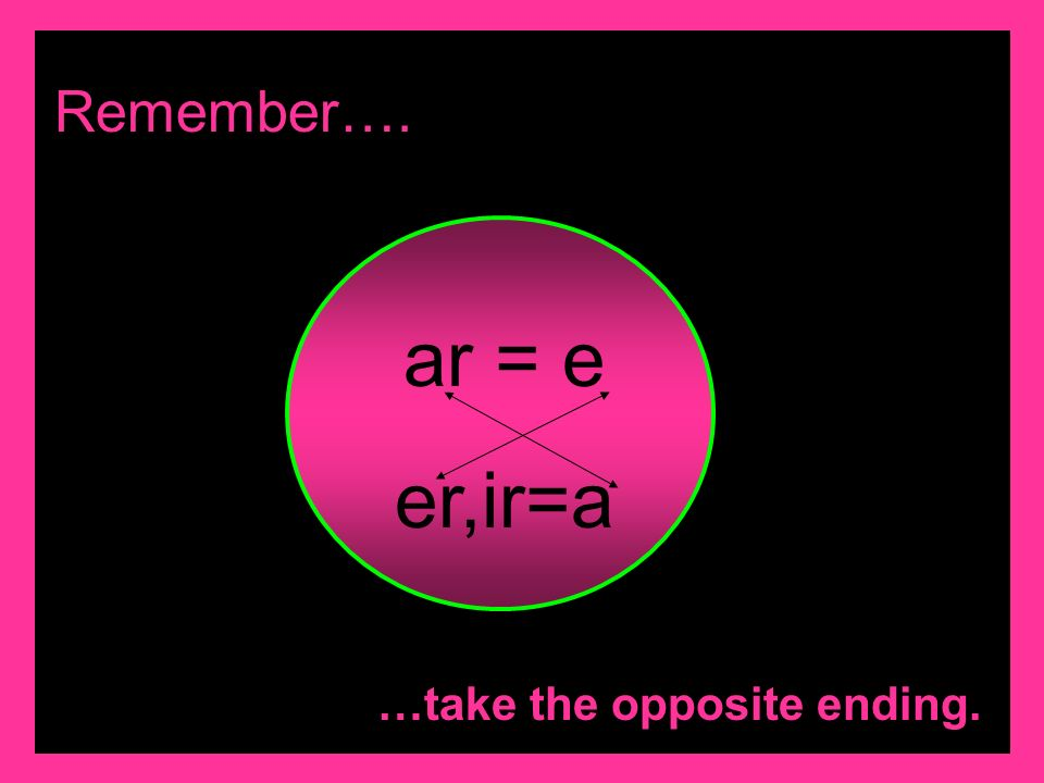 Remember…. ar = e er,ir=a …take the opposite ending.