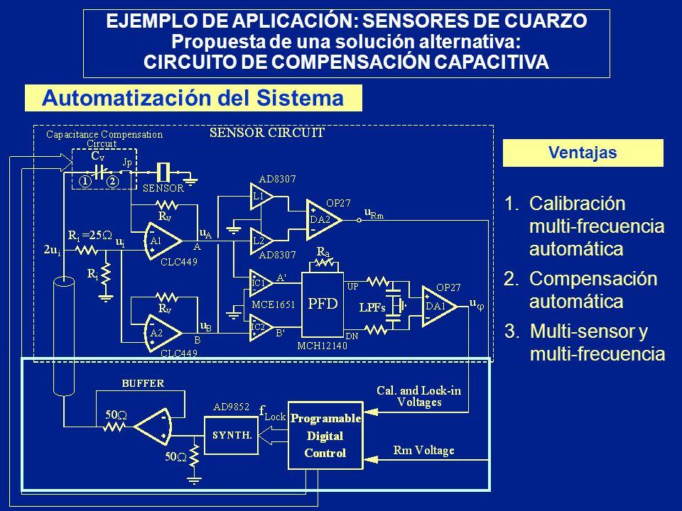 Automatización del Sistema