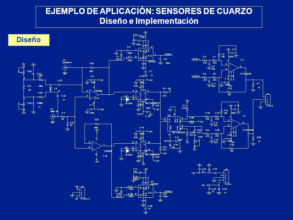 EJEMPLO DE APLICACIÓN: SENSORES DE CUARZO Diseño e Implementación