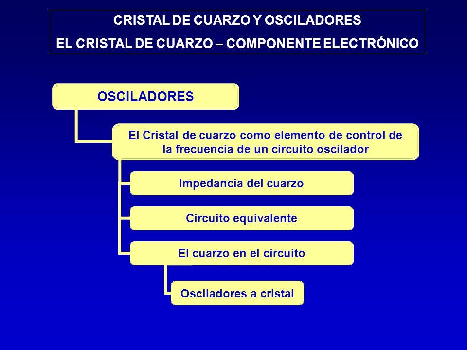 CRISTAL DE CUARZO Y OSCILADORES