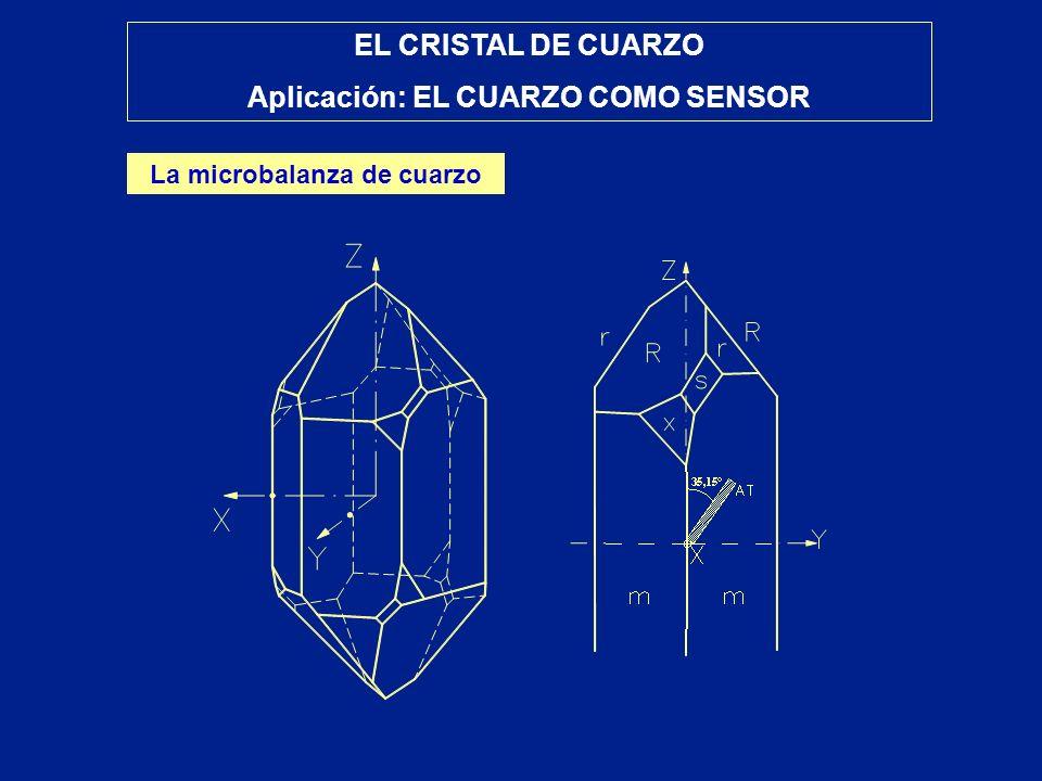 Aplicación: EL CUARZO COMO SENSOR La microbalanza de cuarzo