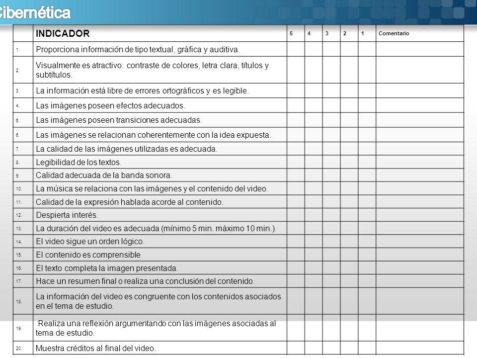 INDICADOR Proporciona información de tipo textual, gráfica y auditiva.