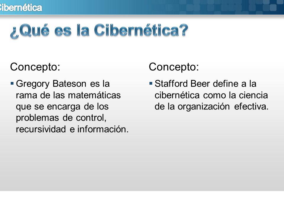 ¿Qué es la Cibernética Concepto: Concepto: