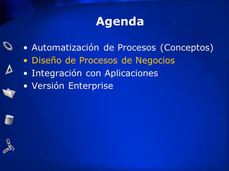Agenda Automatización de Procesos (Conceptos)