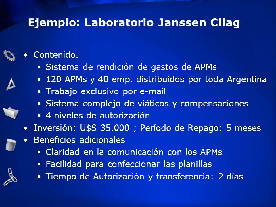 Ejemplo: Laboratorio Janssen Cilag