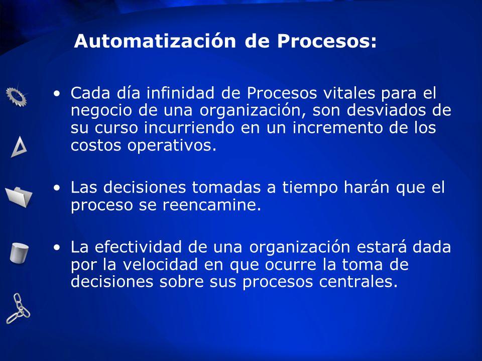 Automatización de Procesos: