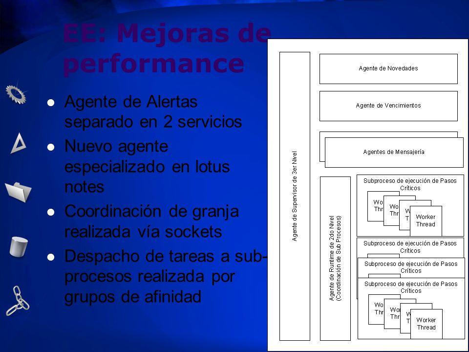 EE: Mejoras de performance
