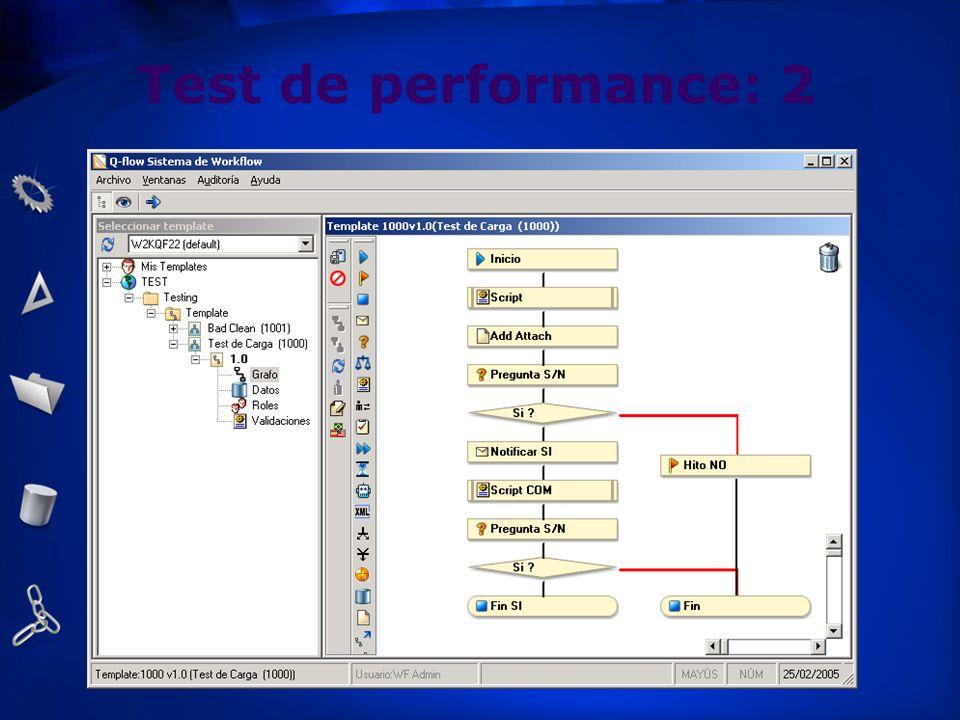 Test de performance: 2