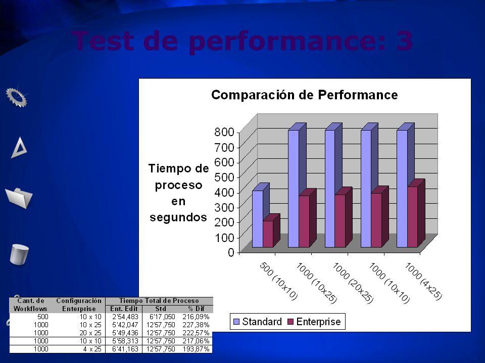 Test de performance: 3