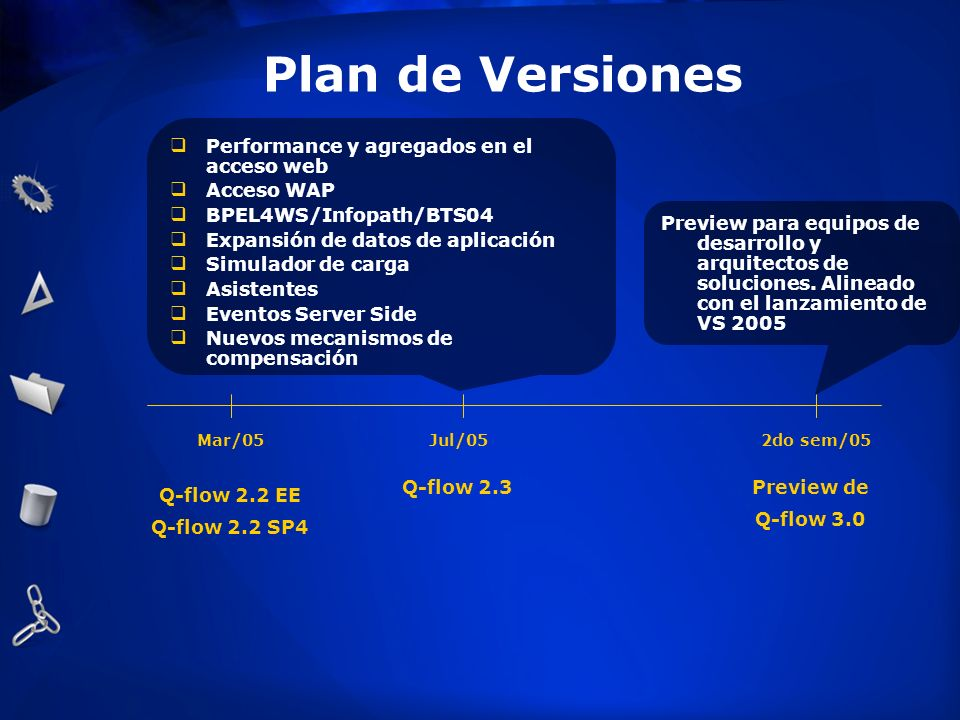 Plan de Versiones Performance y agregados en el acceso web Acceso WAP