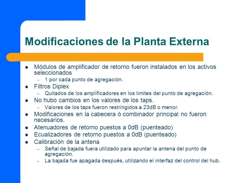 Modificaciones de la Planta Externa