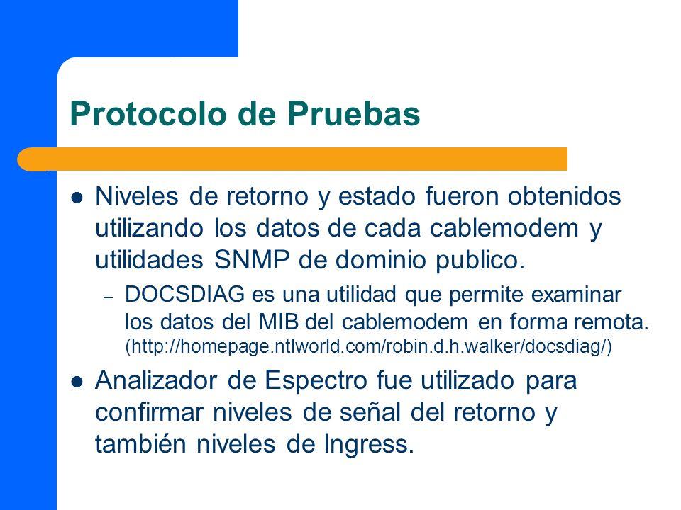 Protocolo de Pruebas Niveles de retorno y estado fueron obtenidos utilizando los datos de cada cablemodem y utilidades SNMP de dominio publico.