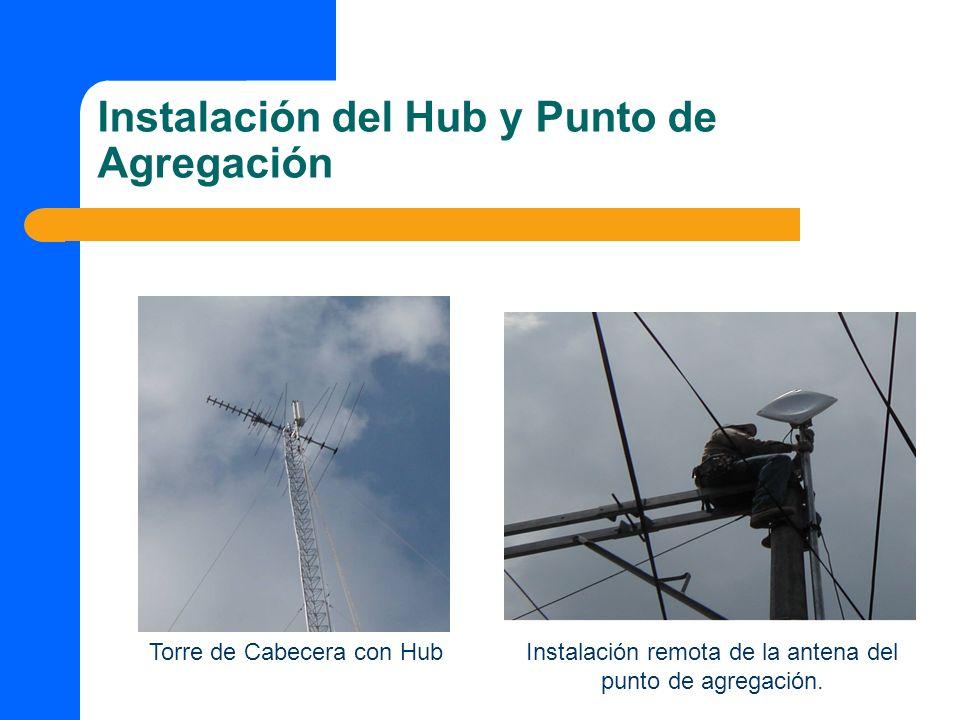 Instalación del Hub y Punto de Agregación