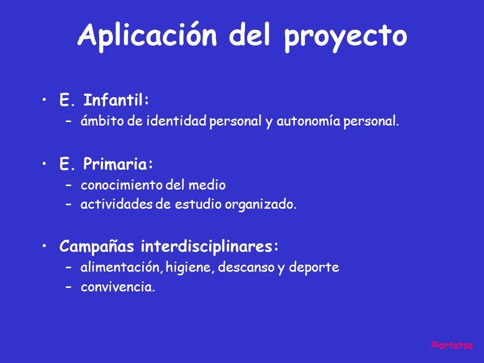 Aplicación del proyecto